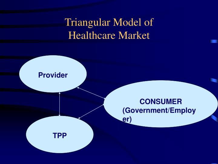 Triangular Model of