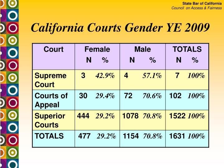 California Courts Gender YE 2009
