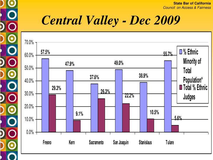 Central Valley - Dec 2009