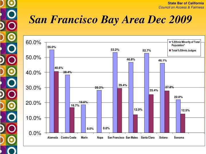 San Francisco Bay Area Dec 2009
