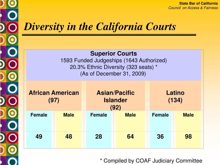 Superior Courts