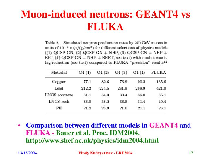 Muon-induced neutrons: GEANT4 vs FLUKA