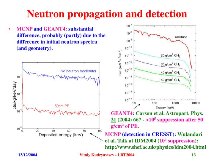 Neutron propagation and detection