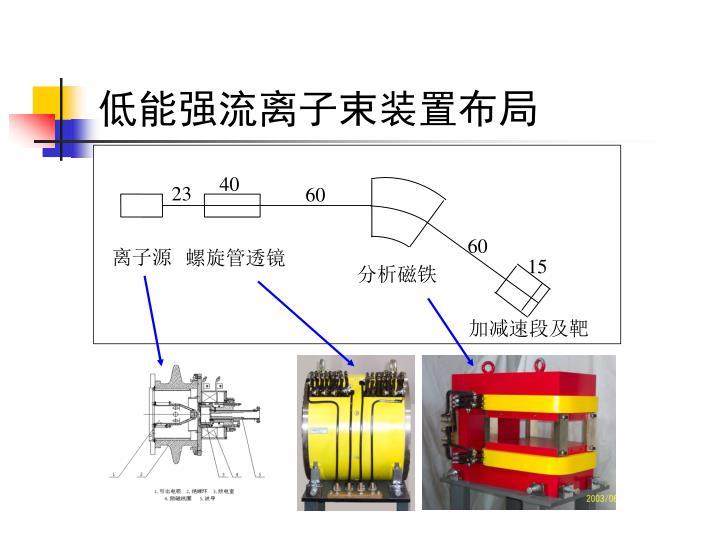 低能强流离子束装置布局
