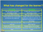 what has changed for the learner1