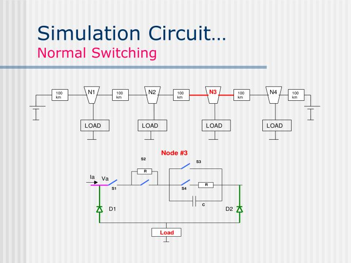 Simulation Circuit…