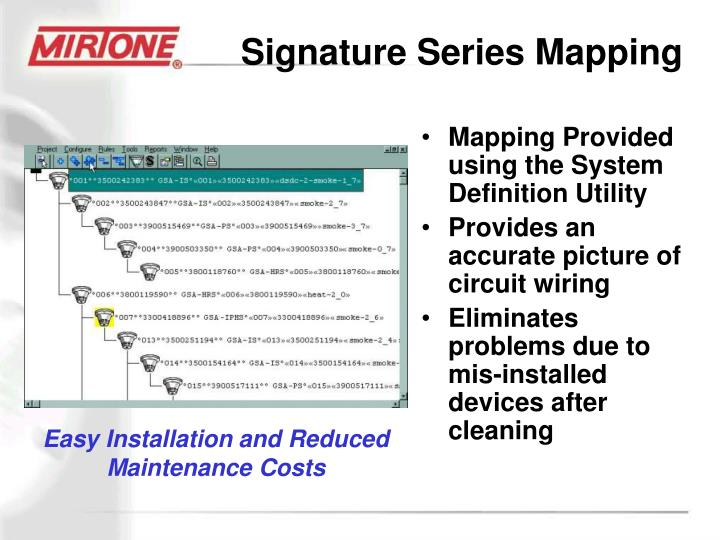 Signature Series Mapping