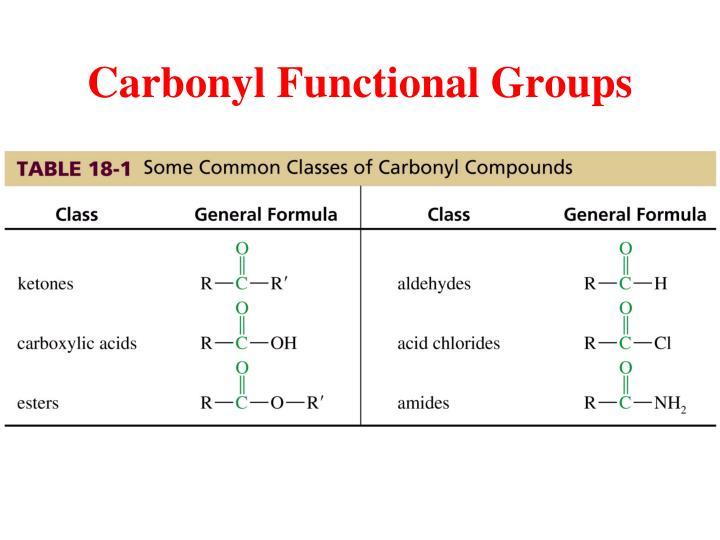 Carbonyl Functional Groups