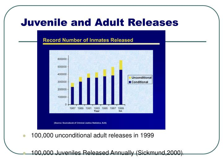 Juvenile and Adult Releases