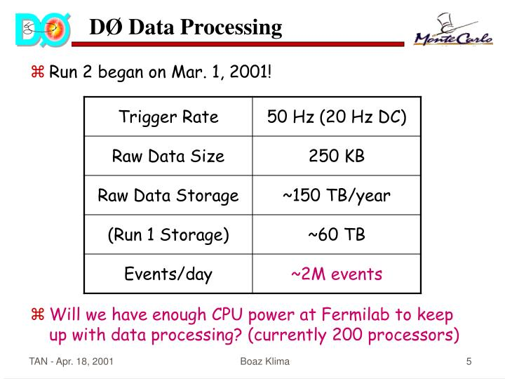 DØ Data Processing