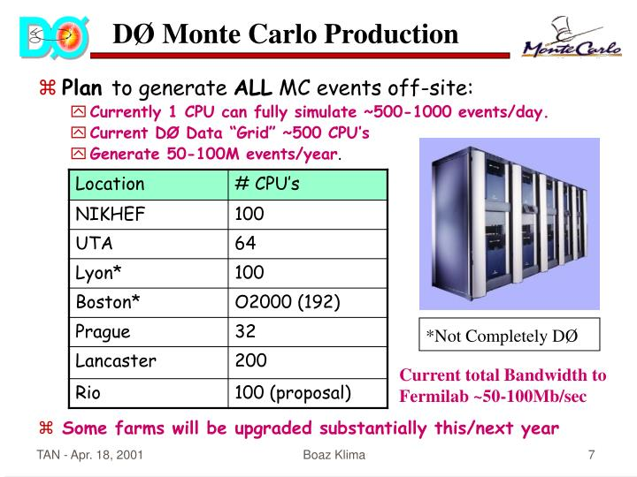 DØ Monte Carlo Production
