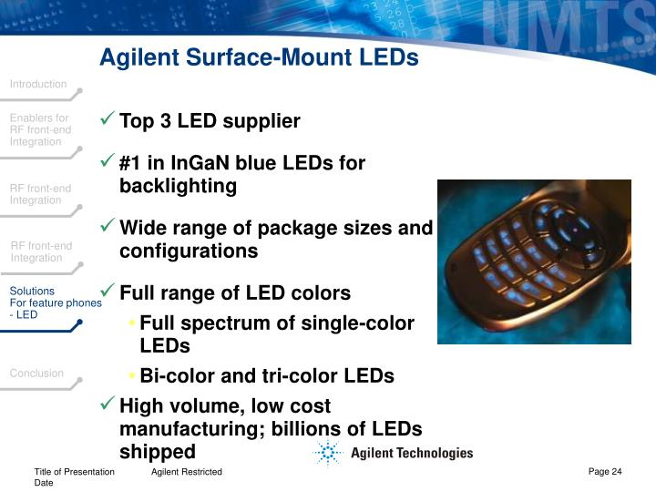 Agilent Surface-Mount LEDs