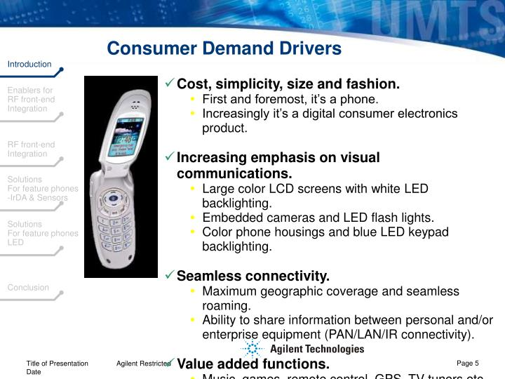 Consumer Demand Drivers