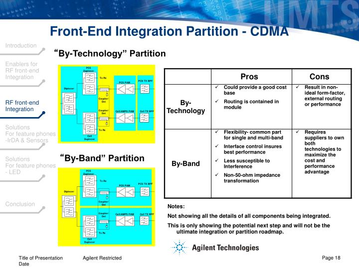 Front-End Integration Partition - CDMA