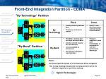 front end integration partition cdma