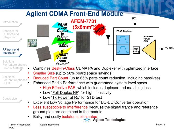 Agilent CDMA Front-End Module