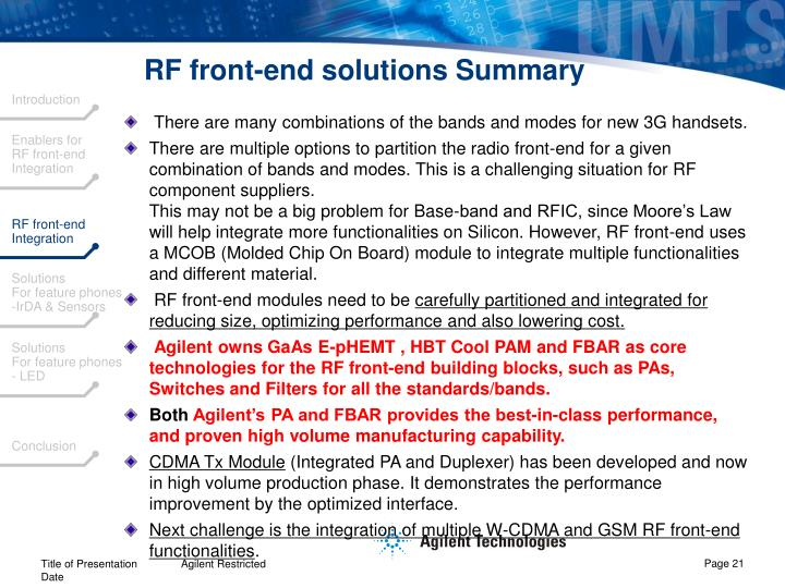 RF front-end solutions Summary