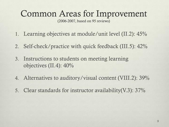 Common Areas for Improvement