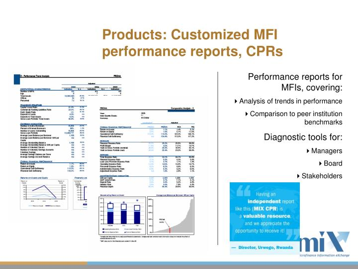 Products: Customized MFI performance reports, CPRs