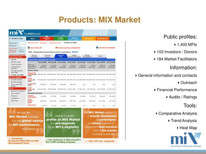 Products: MIX Market