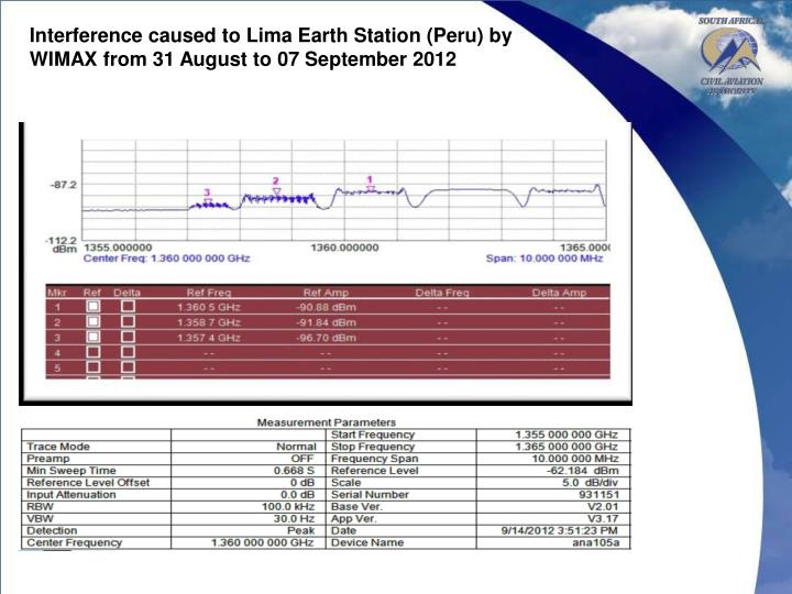 Interference caused to Lima Earth Station (Peru) by WIMAX from 31 August to 07 September 2012