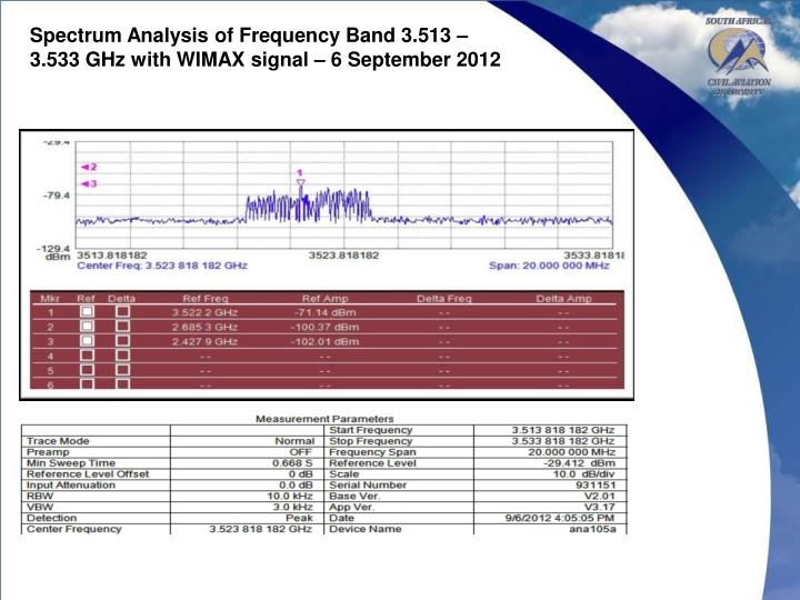 Spectrum Analysis of Frequency Band 3.513 – 3.533 GHz with WIMAX signal – 6 September 2012