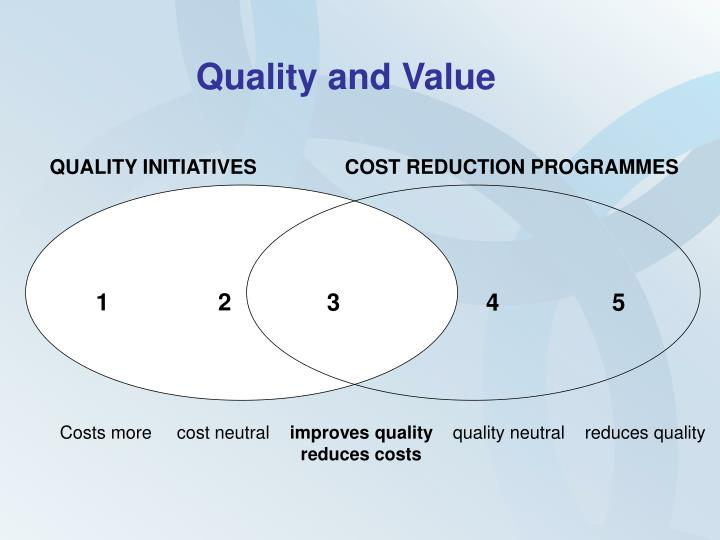 Quality and Value