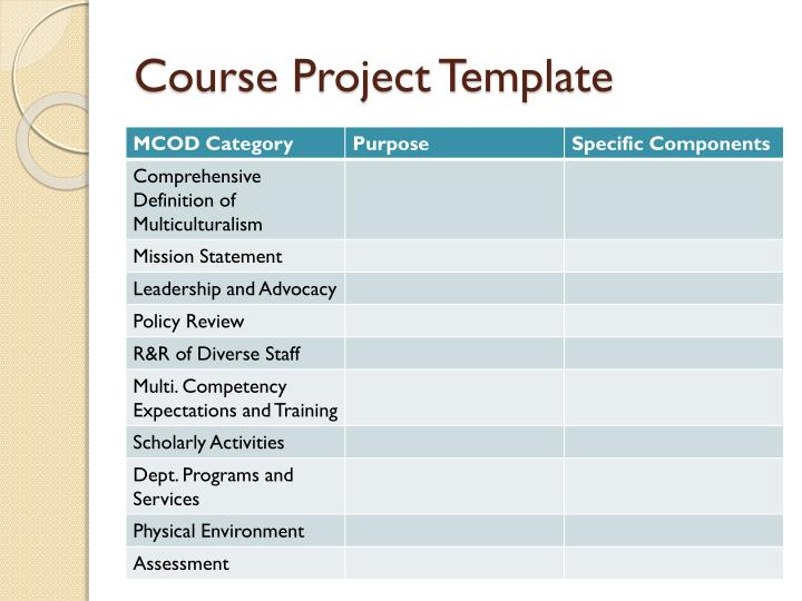 Course Project Template
