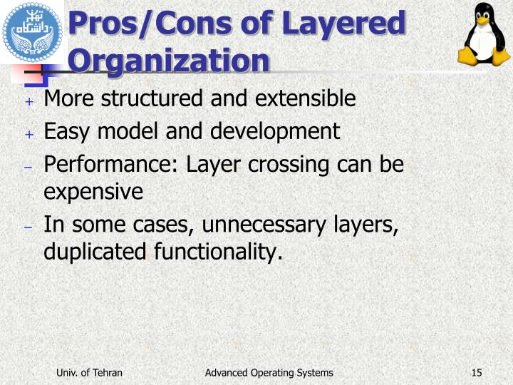Pros/Cons of Layered Organization