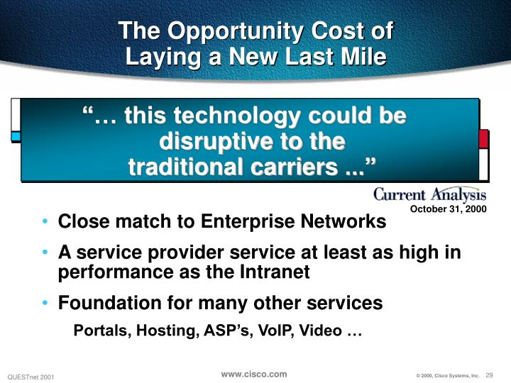 The Opportunity Cost of
