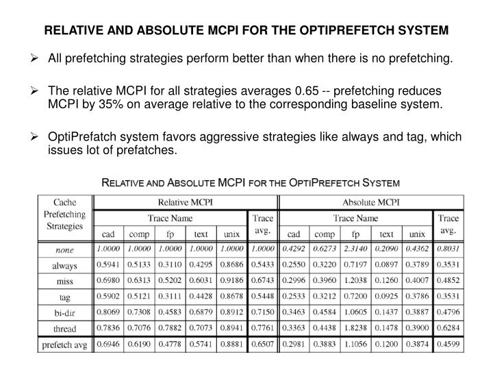RELATIVE AND ABSOLUTE MCPI FOR THE OPTIPREFETCH SYSTEM