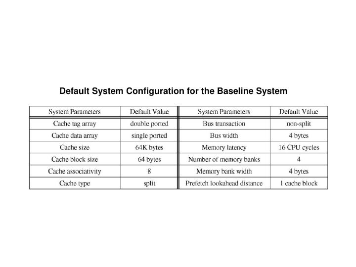 Default System Configuration for the Baseline System