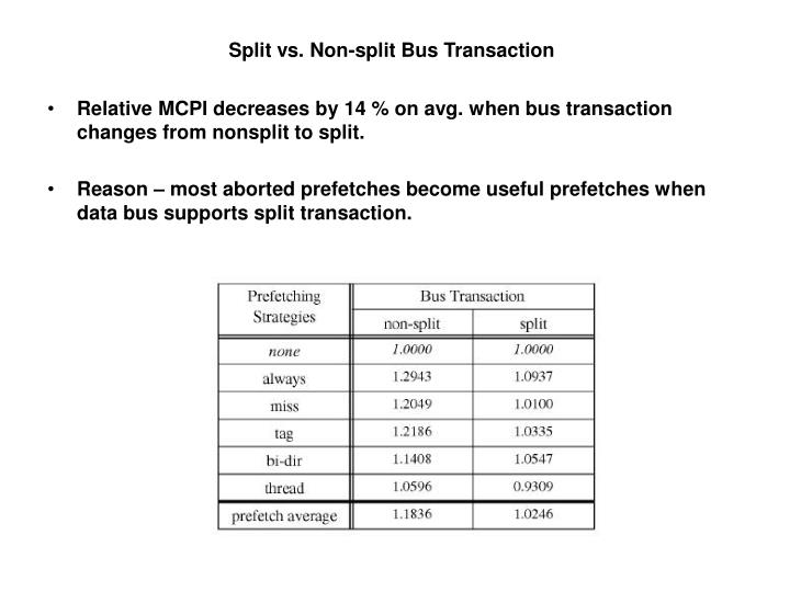 Split vs. Non-split Bus Transaction