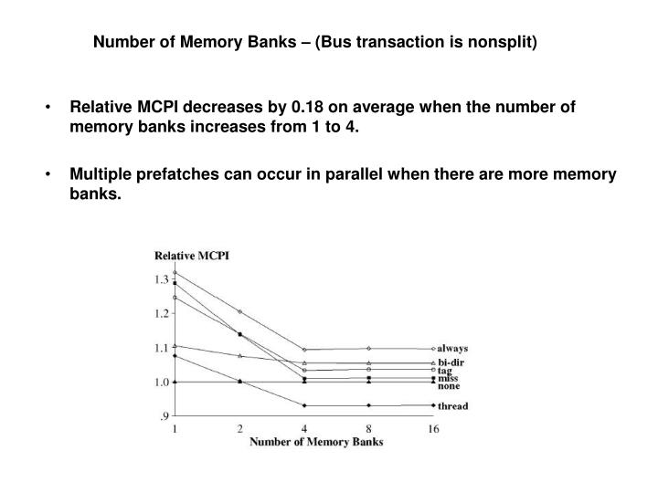 Number of Memory Banks – (Bus transaction is nonsplit)
