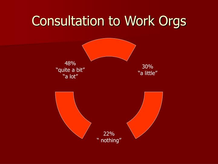 Consultation to Work Orgs