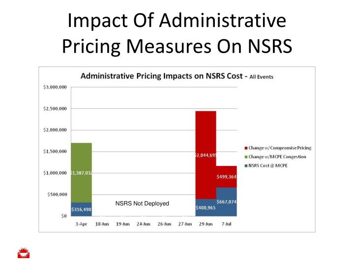Impact Of Administrative