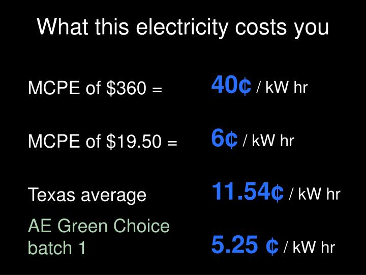 What this electricity costs you