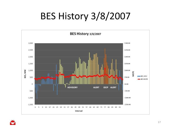 BES History 3/8/2007
