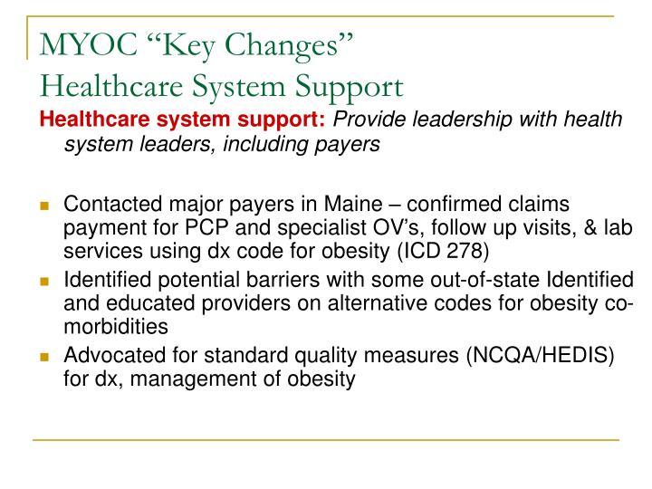 """MYOC """"Key Changes"""""""