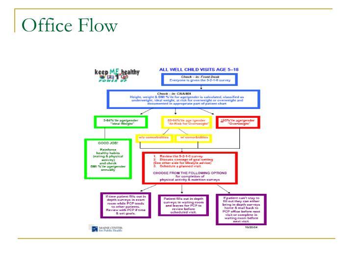 Office Flow