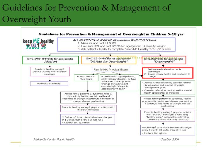 Guidelines for Prevention & Management of Overweight Youth