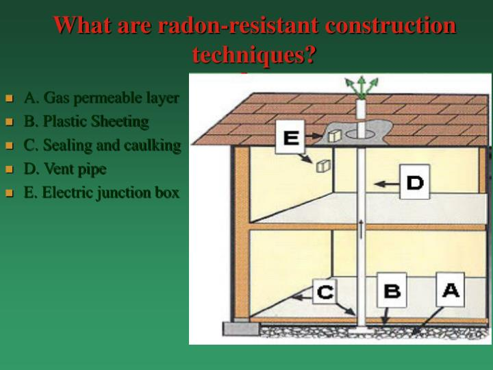 What are radon-resistant construction