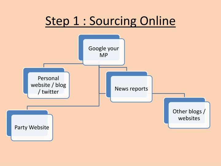 Step 1 : Sourcing Online