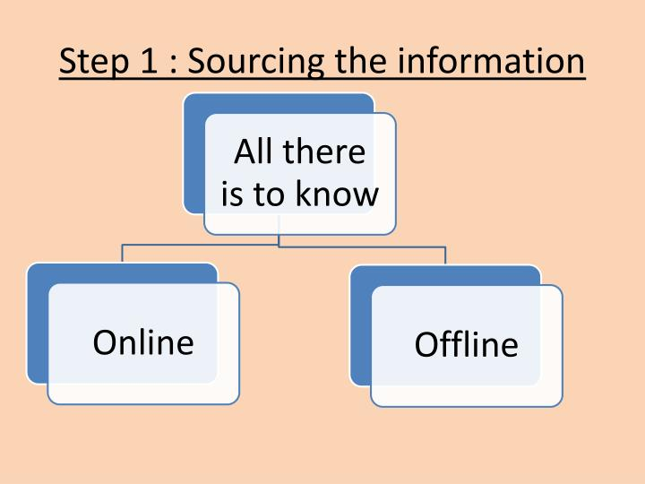 Step 1 : Sourcing the information