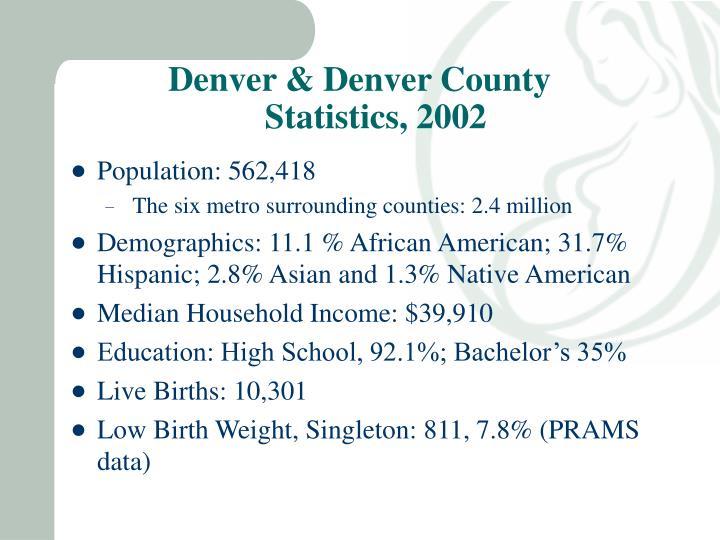 Denver & Denver County