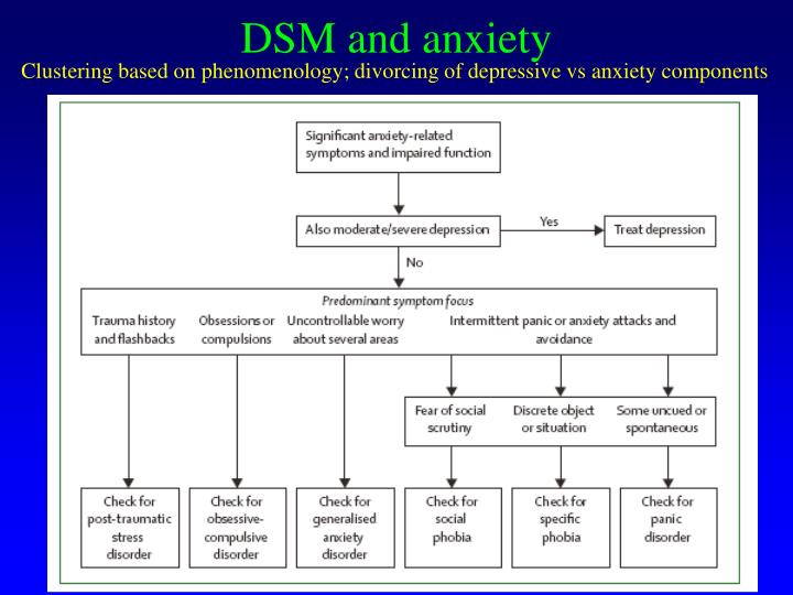 DSM and anxiety