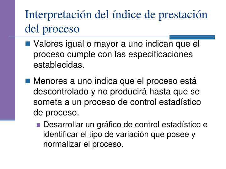 Interpretación del índice de prestación del proceso