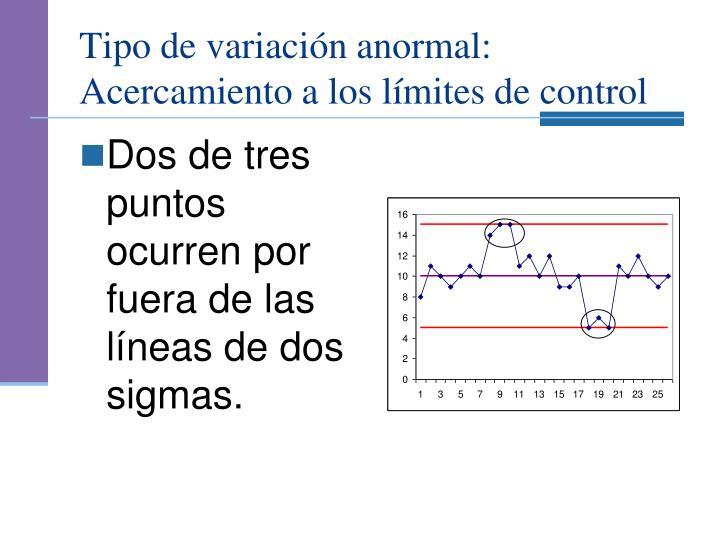 Tipo de variación anormal: Acercamiento a los límites de control