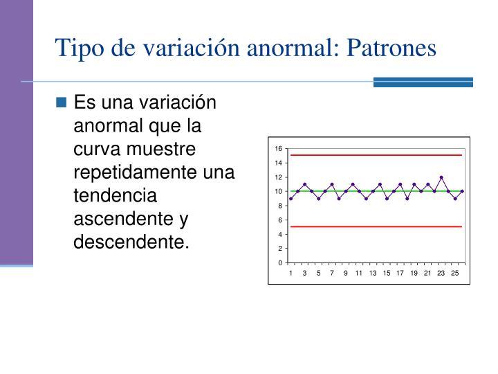 Tipo de variación anormal: Patrones