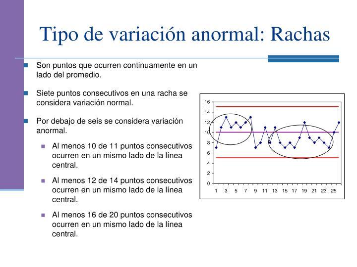 Tipo de variación anormal: Rachas